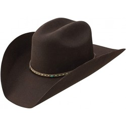 Stetson Hat - Ridge Row